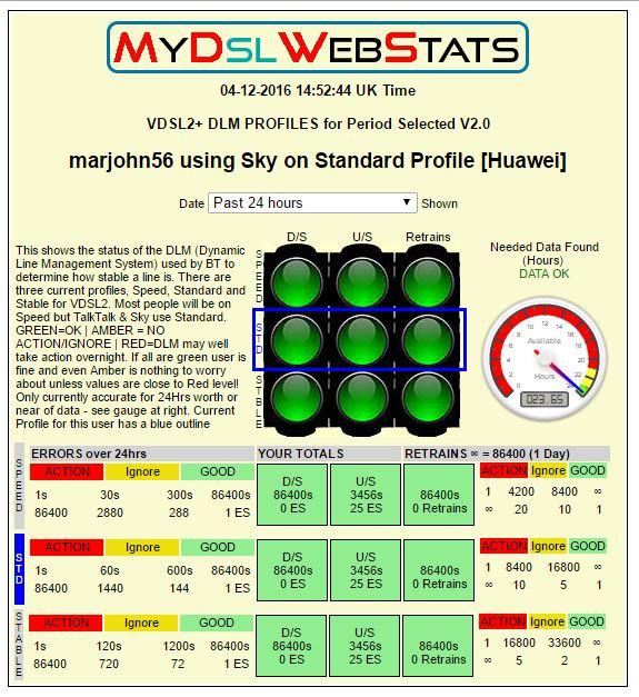 Name:  Mydsllinestats.JPG Views: 291 Size:  108.1 KB