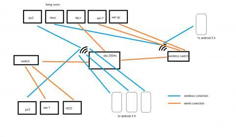 Click image for larger version.  Name:network diragram.jpg Views:512 Size:16.2 KB ID:3904