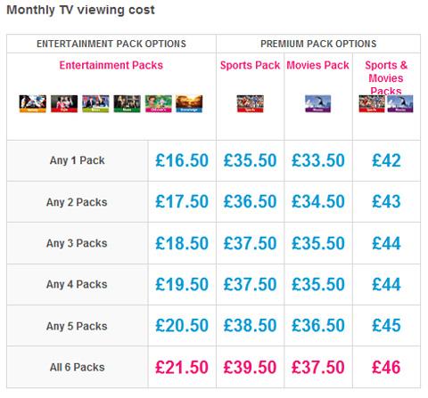 Sky Pricing