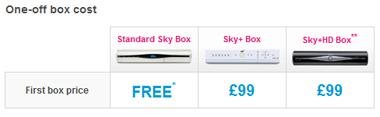 Sky Pricing 2